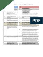 Comparativa IFS Broker Versiones 1 2
