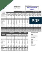 Proton Price List Sept 2018 Nurulllllll