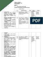 Plan de Recapitulare Clasa a Viii-A, An Școlar 2019-2020