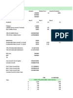 Cost of Capital Assignment