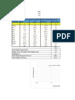 seive Analysis.xlsx