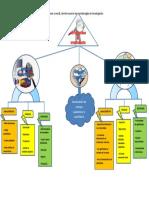 BORRADOR MAPA CONCEPTUAL.docx