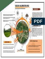 ANALISA KLIMATOLOGI.pdf