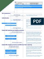 lte-security-ue-interfaces.pdf