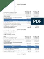 Presupuesto M.S.M.P