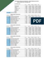 Escalas Salariales 2019 STJ