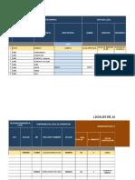 Locales Provinciales - Distritales Junin - Satipo