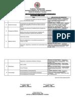 especialistas.pdf