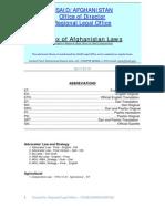 Index of Afghan Laws