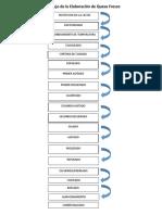 Diagrama 1.docx