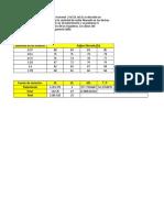 Ejercicio Diseño de Experimentos (Prueba F) - Copia