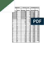 0.2 % Localizada Aduccion Examen de 2016