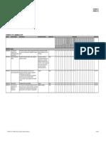 STARTER V41 SP1 SINAMICS V25 SP1 Condiciones Marginales Solventados