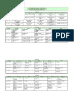 Tabela - Horário de Letras 2017-2- Versão Finalíssima (1)