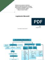 Sociedades Mercantiles. esquema