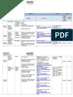 ULP Plan de Trabajo Ingles Nivel I 2019 02