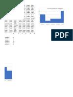 ued 495-495 heath lyssa angles pre-assessment data