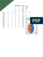 ued 495-496 heath lyssa post-assessment data