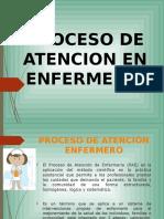 procesos de atencion en enfermeria