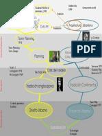 Mapa Conceptual D.U.pdf
