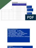 Matriz Fmea Simple Con Rpn y Costos