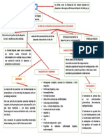 Mapa Conceptual Listo