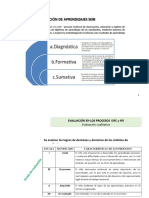 5 Evaluacion de Aprendizajes SEIB
