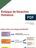 Derecho Humanos enfoque
