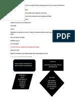 Carlos Mario Riveros Hernandez 16-10-2019- Curso 7-2 Diagrama de Flujo