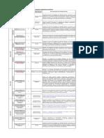 Núcleo Formativo Profesional Específico - 03-08-2018