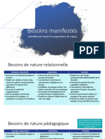 CPP Besoins 2019