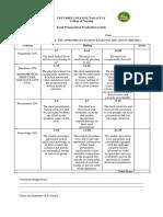 Food Presentation Evaluation