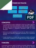 El Poder de Policia