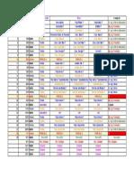Planificacion Fluidos 2019 IM-IME