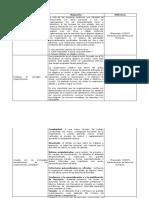 Respuesta a los interrogantes definidos.pdf