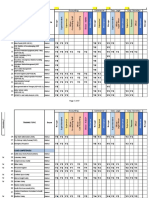 HSE Training Matrix (Draft).xlsx