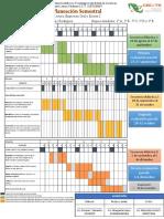 Planeación Semestral leoye 2019.pdf