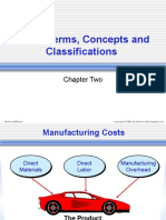 Chapter 2 -Cost Terms, Concepts and Classifications