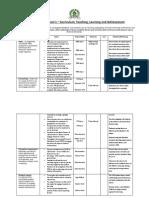 Action Plans for Strategic Goals 2015
