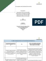 9cuadro comparativo sobre las funciones del revisor fiscal..docx