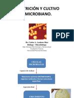 Nutricion metabolismo