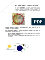 Nodos astrogenealogia