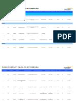 list-provider-owlexa-healthcare-mandiri-inhealth-september-2019-5d7786242afba.pdf