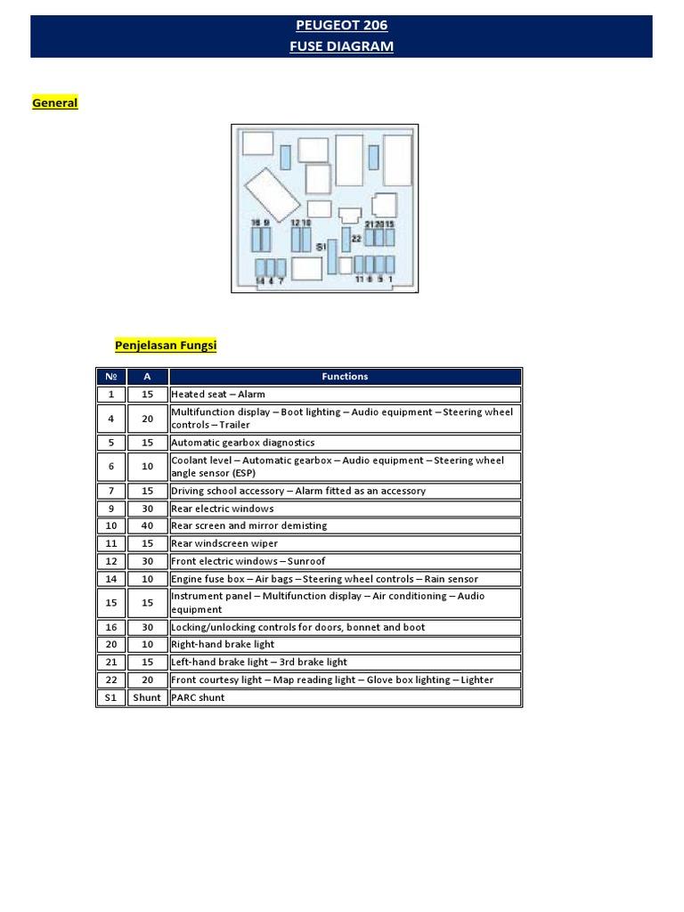 PEUGEOT 206 FUSE DIAGRAM.pdf | Diesel Engine | Fuel InjectionScribd