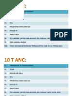 10 T ANC.pptx