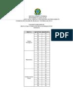 Gabarito_Preliminar_SUBSEQUENTE