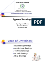 Types of Drawings