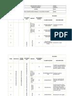 Matriz de Identificación de Riesgos y Evaluación de Peligros.xlsx Lili