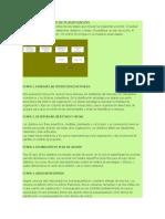 ETAPAS DE LA PLANIFICACION