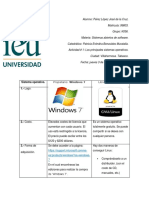 Los Principales Sistemas Operativos (Jose de La Cruz Perez Lopez)